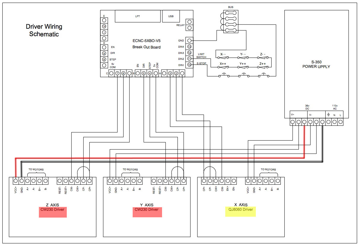 cnc power wiring diagram